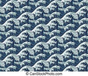 Wave nahtlose Muster drucken.