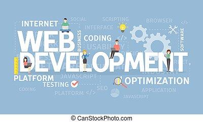 Web-Entwicklungskonzept.