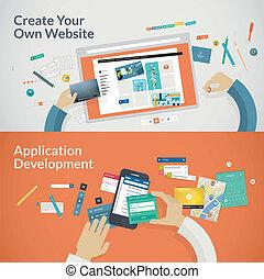 Websites und Apps Entwicklung