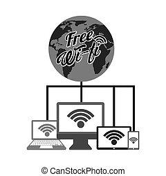 Wifi-Verbindung.