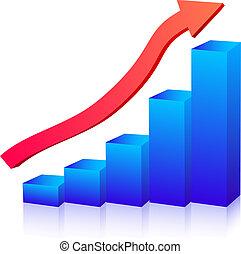 Wirtschaftswachstumsgrafik