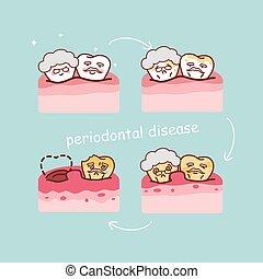 zahn, krankheit, periodontal, älter