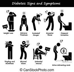 zeichen & schilder, symptome, zuckerkrankheit