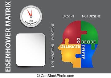 Zeitmanagement-Matrixkonzept Vektor.