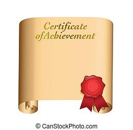 Zertifikat für die Erstellung von Abbildungen.